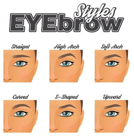Fixa stilen med en ögonbrynspenna!
